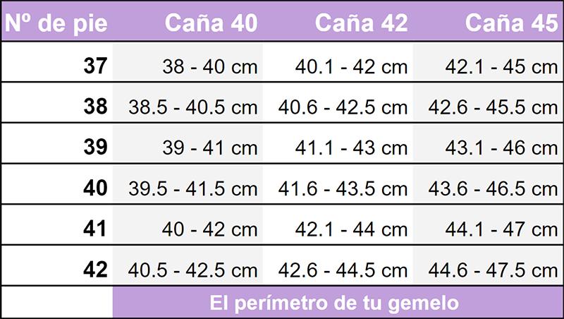 Cómo se mide ancho caña bota